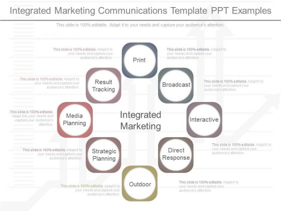 Components Of Integrated Marketing Communication Example Of Ppt