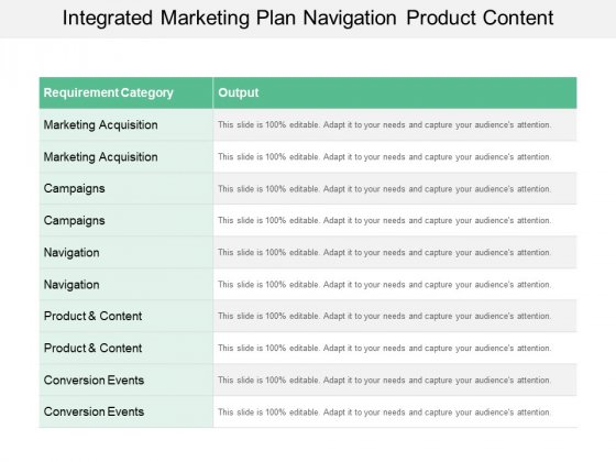 Integrated Marketing Plan Navigation Product Content Ppt Powerpoint Presentationmodel Brochure