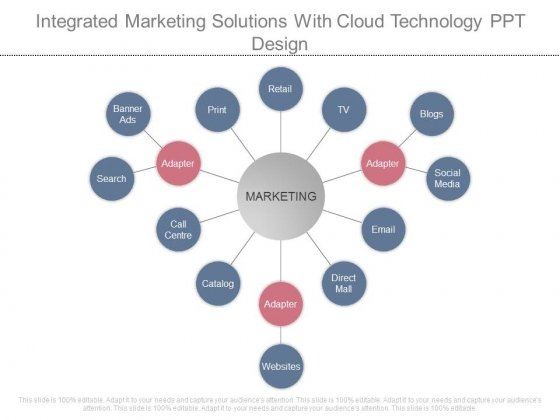 Integrated Marketing Solutions With Cloud Technology Ppt Design