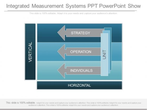 Integrated Measurement Systems Ppt Powerpoint Show