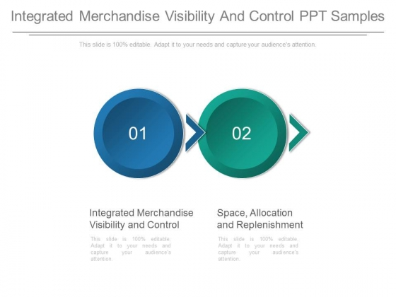 Integrated Merchandise Visibility And Control Ppt Samples