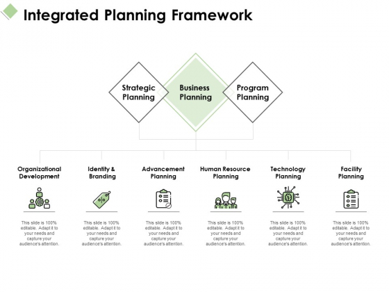 Integrated Planning Framework Ppt PowerPoint Presentation Pictures Good