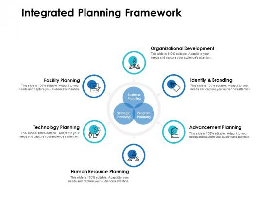 Integrated Planning Framework Ppt PowerPoint Presentation Slides Shapes