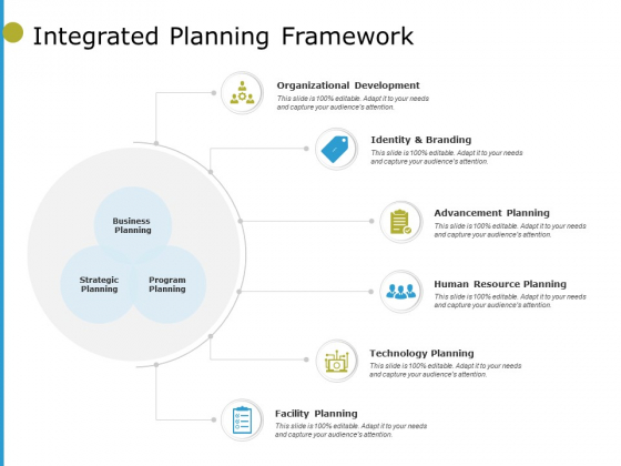 Integrated Planning Framework Technology Ppt PowerPoint Presentation Professional Portfolio