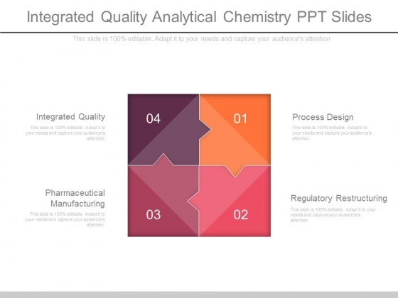 Integrated Quality Analytical Chemistry Ppt Slides