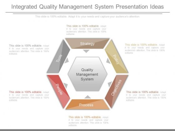 Integrated Quality Management System Presentation Ideas - PowerPoint