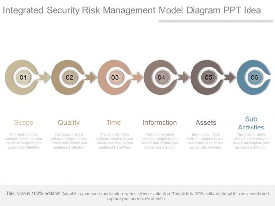 Integrated Security Risk Management Model Diagram Ppt Idea