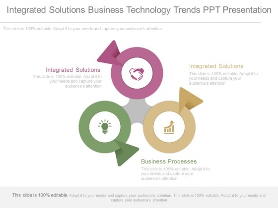 Integrated Solutions Business Technology Trends Ppt Presentation