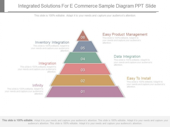 Integrated Solutions For E Commerce Sample Diagram Ppt Slide
