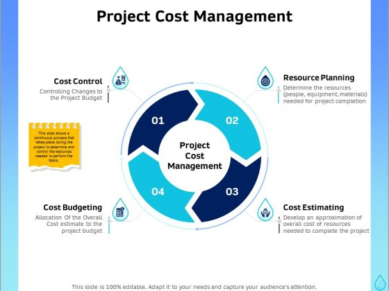Integrated Water Resource Management Project Cost Management Background PDF