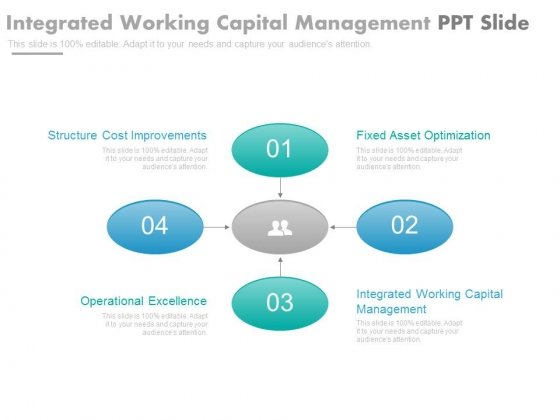 working capital management of the l