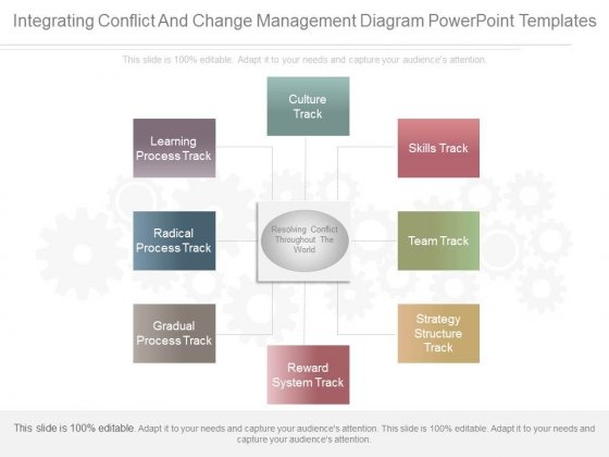 Integrating Conflict And Change Management Diagram Powerpoint Templates