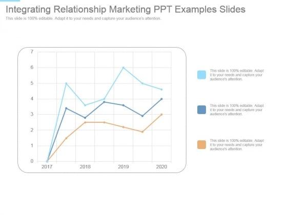 Integrating Relationship Marketing Ppt Examples Slides