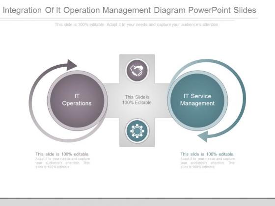Integration Of It Operation Management Diagram Powerpoint Slides
