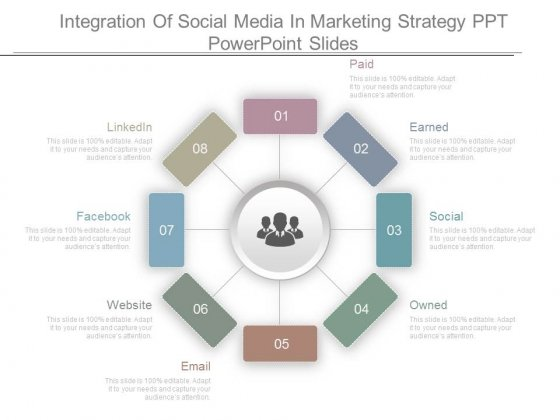 Integration Of Social Media In Marketing Strategy Ppt Powerpoint Slides