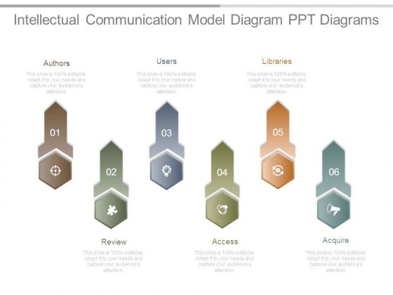 Intellectual Communication Model Diagram Ppt Diagrams Powerpoint