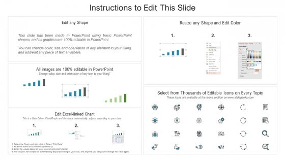 Intelligent_Architecture_Dashboards_For_Iot_Device_Ppt_Template_PDF_Slide_2