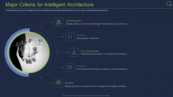 Intelligent Architecture Major Criteria For Intelligent Architecture Brochure PDF
