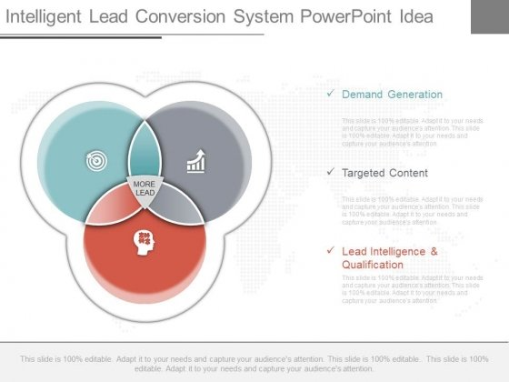 Intelligent Lead Conversion System Powerpoint Idea