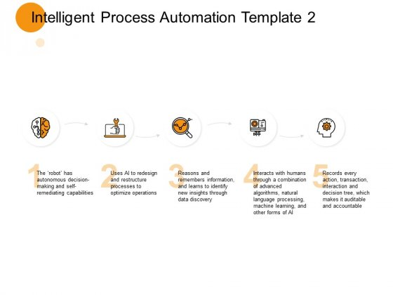 Intelligent Process Automation Capabilities Ppt PowerPoint Presentation Slides Example File