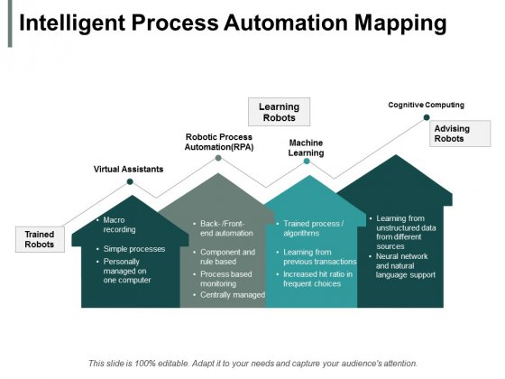 Intelligent Process Automation Mapping Ppt PowerPoint Presentation Inspiration Model