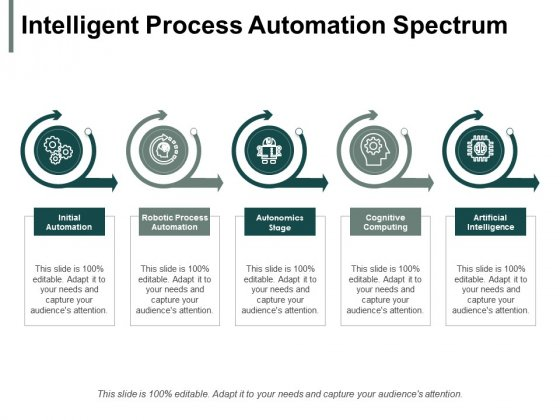 Intelligent Process Automation Spectrum Ppt PowerPoint Presentation Gallery Example Introduction