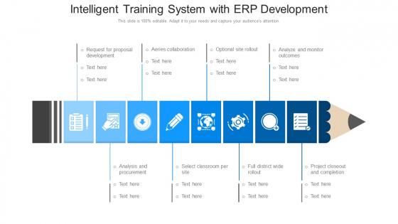 Intelligent Training System With ERP Development Ppt PowerPoint Presentation Gallery Slide PDF