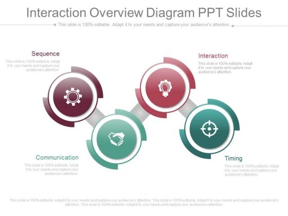 Interaction Overview Diagram Ppt Slides