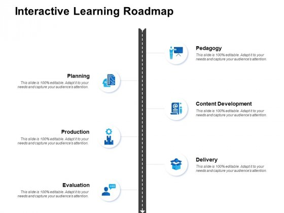 Interactive Learning Roadmap Ppt PowerPoint Presentation Inspiration Ideas