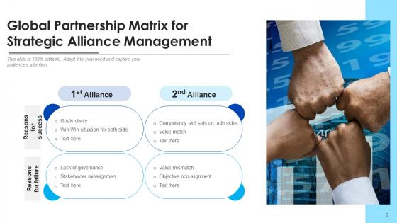 Intercontinental_Association_Growth_Development_Ppt_PowerPoint_Presentation_Complete_Deck_With_Slides_Slide_2