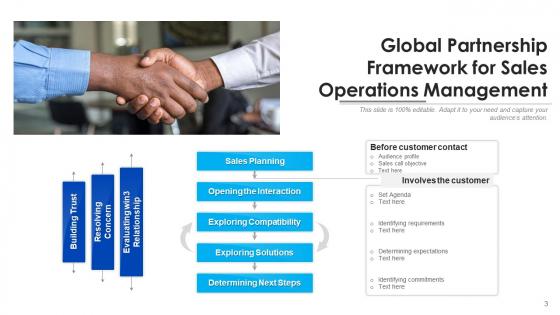 Intercontinental_Association_Growth_Development_Ppt_PowerPoint_Presentation_Complete_Deck_With_Slides_Slide_3