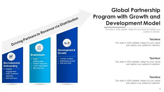 Intercontinental_Association_Growth_Development_Ppt_PowerPoint_Presentation_Complete_Deck_With_Slides_Slide_4
