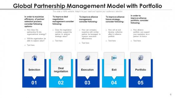 Intercontinental_Association_Growth_Development_Ppt_PowerPoint_Presentation_Complete_Deck_With_Slides_Slide_6