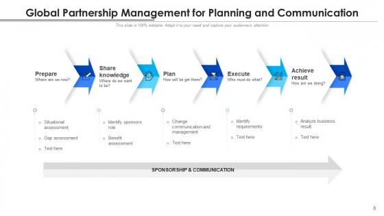 Intercontinental_Association_Growth_Development_Ppt_PowerPoint_Presentation_Complete_Deck_With_Slides_Slide_8