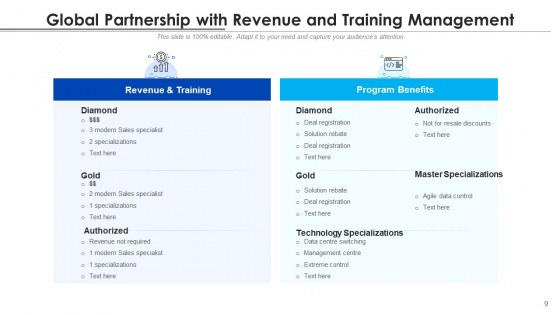 Intercontinental_Association_Growth_Development_Ppt_PowerPoint_Presentation_Complete_Deck_With_Slides_Slide_9