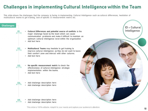 Intercultural_Proficiency_For_Group_Efficiency_And_Improved_Interaction_Ppt_PowerPoint_Presentation_Complete_Deck_With_Slides_Slide_10