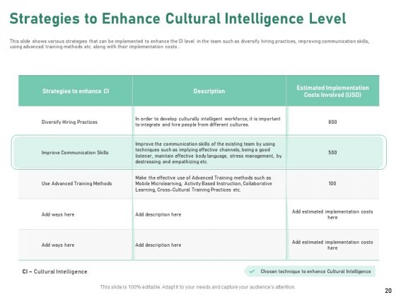 Intercultural_Proficiency_For_Group_Efficiency_And_Improved_Interaction_Ppt_PowerPoint_Presentation_Complete_Deck_With_Slides_Slide_20