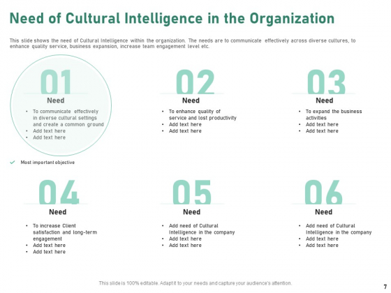 Intercultural_Proficiency_For_Group_Efficiency_And_Improved_Interaction_Ppt_PowerPoint_Presentation_Complete_Deck_With_Slides_Slide_7