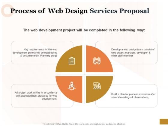 Interface_Designing_Services_Process_Of_Web_Design_Services_Proposal_Background_Slide_1