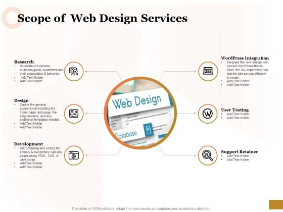 Interface Designing Services Scope Of Web Design Services Icons