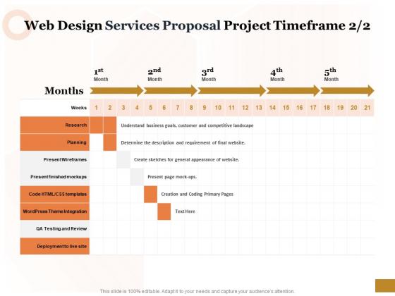 Interface_Designing_Services_Web_Design_Services_Proposal_Project_Timeframe_Rules_Slide_1