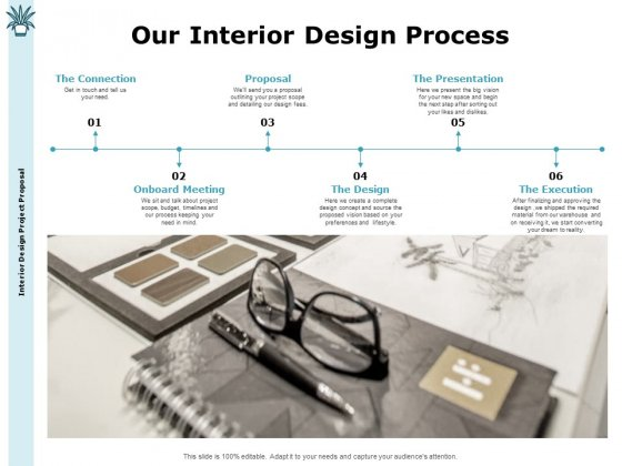 Interior Fitting Proposal Our Interior Design Process Ppt Layouts Diagrams PDF