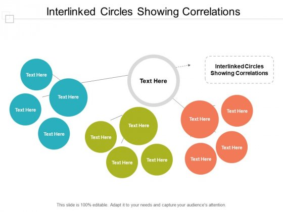 Interlinked Circles Showing Correlations Ppt Powerpoint Presentation Layouts Inspiration