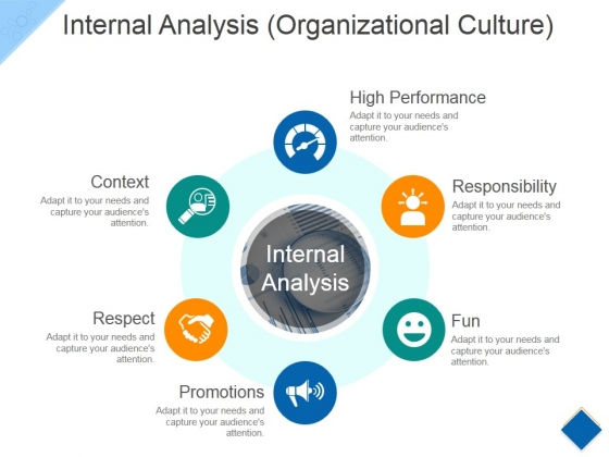 Internal Analysis Template 2 Ppt PowerPoint Presentation Portfolio