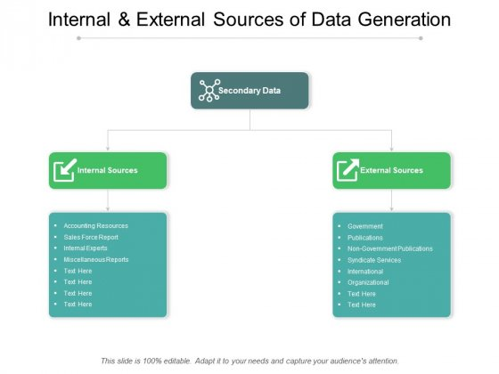 Internal And External Sources Of Data Generation Ppt PowerPoint Presentation Gallery Information