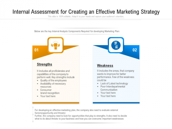 Internal Assessment For Creating An Effective Marketing Strategy Ppt PowerPoint Presentation Styles Samples PDF