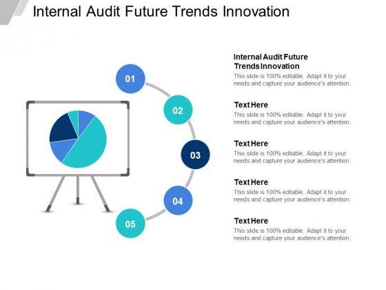 Internal Audit Future Trends Innovation Ppt PowerPoint Presentation Pictures Design Inspiration Cpb