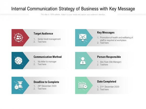 Internal Communication Strategy Of Business With Key Message Ppt PowerPoint Presentation Inspiration Diagrams PDF