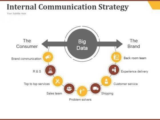 Internal Communication Strategy Ppt PowerPoint Presentation Influencers