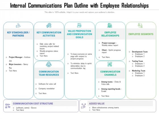 Internal Communications Plan Outline With Employee Relationships Ppt PowerPoint Presentation Gallery Aids PDF